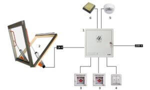 schemat-systemu-oddymiania-d+h